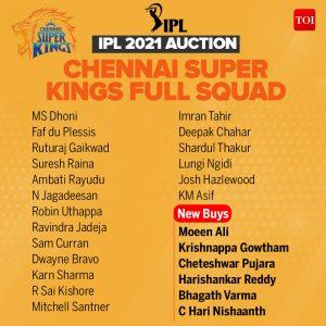 Chennai Super Kings Squad For IPL 2021