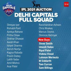 Delhi Capitals Squad For IPL 2021