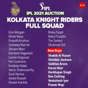 Kolkata Knight Riders Squad For IPL 2021