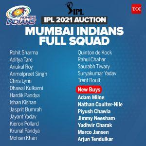 Mumbai Indians Squad For IPL 2021