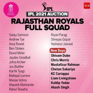 Rajasthan Royals Squad For IPL 2021