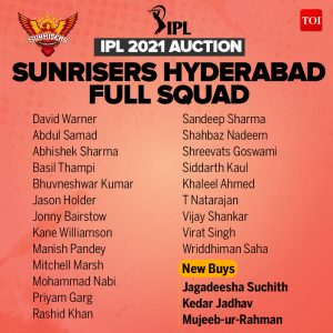 Sunrisers Hyderabad Squad For IPL 2021